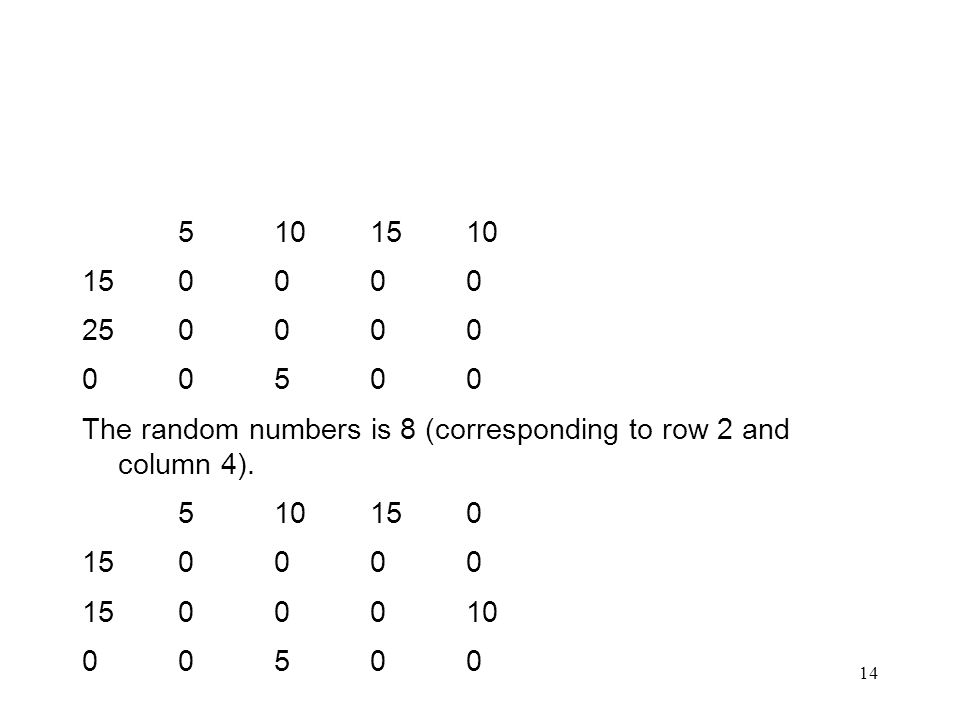 14 5101510 150000 250000 00500 The random numbers is 8 (corresponding to row 2 and column 4).