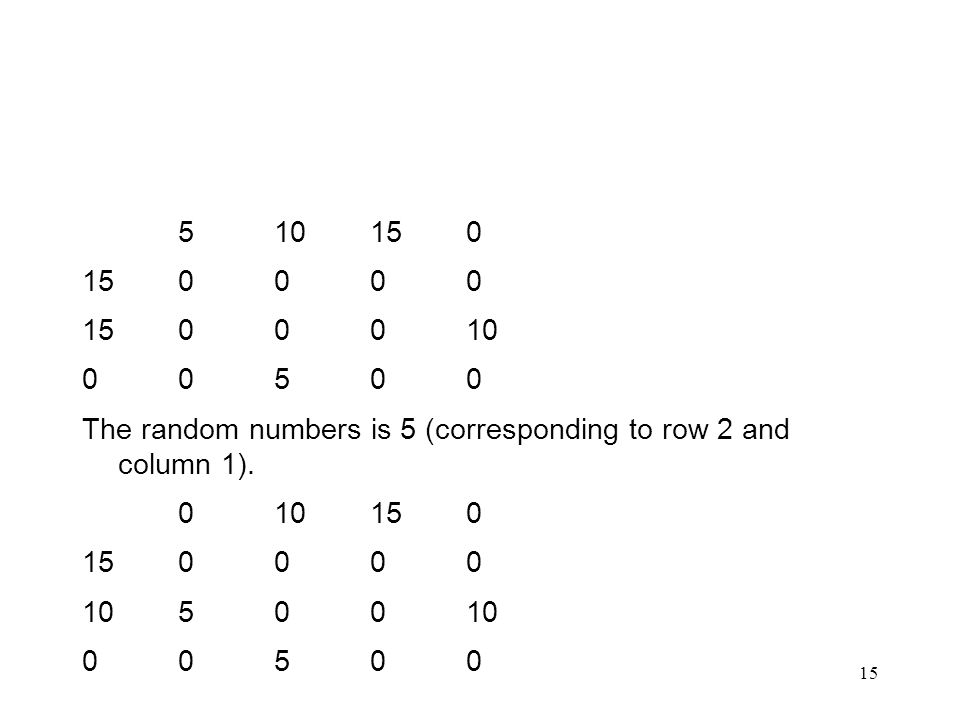 15 510150 150000 1500010 00500 The random numbers is 5 (corresponding to row 2 and column 1).