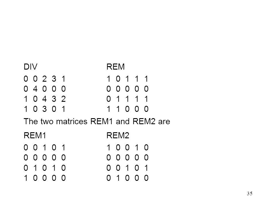 35 DIVREM 0 0 2 3 11 0 1 1 1 0 4 0 0 00 0 0 0 0 1 0 4 3 20 1 1 1 1 1 0 3 0 11 1 0 0 0 The two matrices REM1 and REM2 are REM1REM2 0 0 1 0 11 0 0 1 00 0 0 0 0 0 1 0 1 00 0 1 0 1 1 0 0 0 00 1 0 0 0