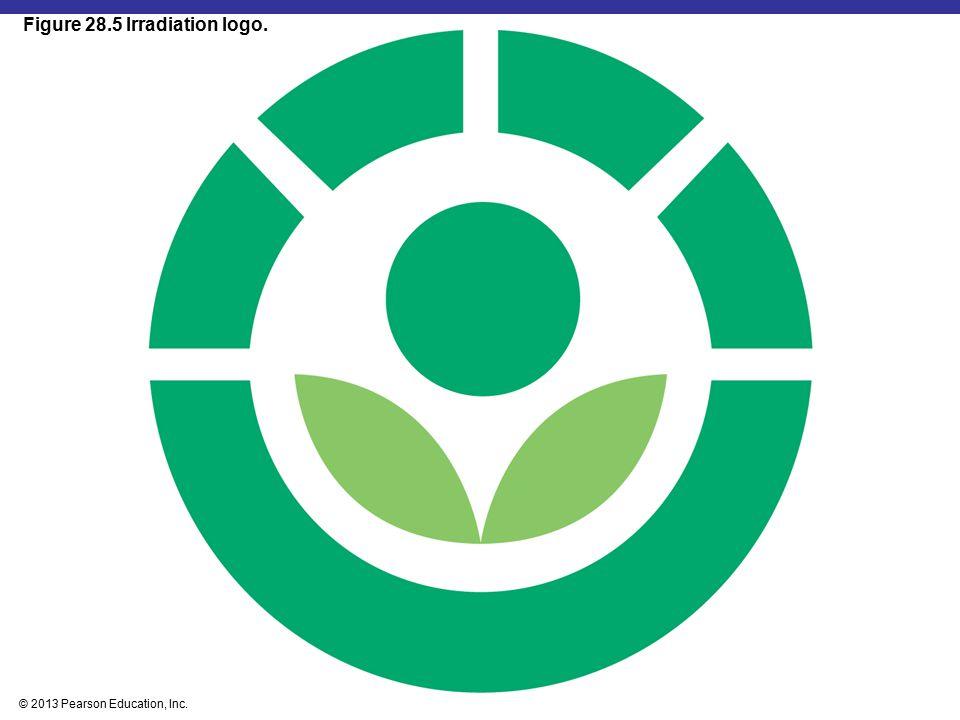 © 2013 Pearson Education, Inc. Figure 28.5 Irradiation logo.