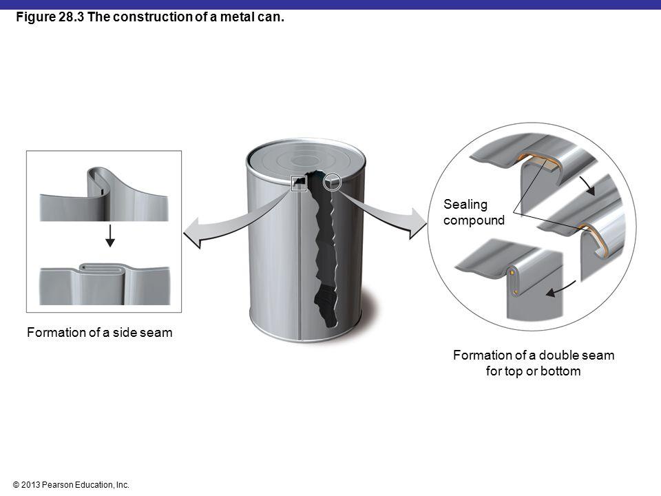 © 2013 Pearson Education, Inc.Commercial Sterilization  Destroys C.