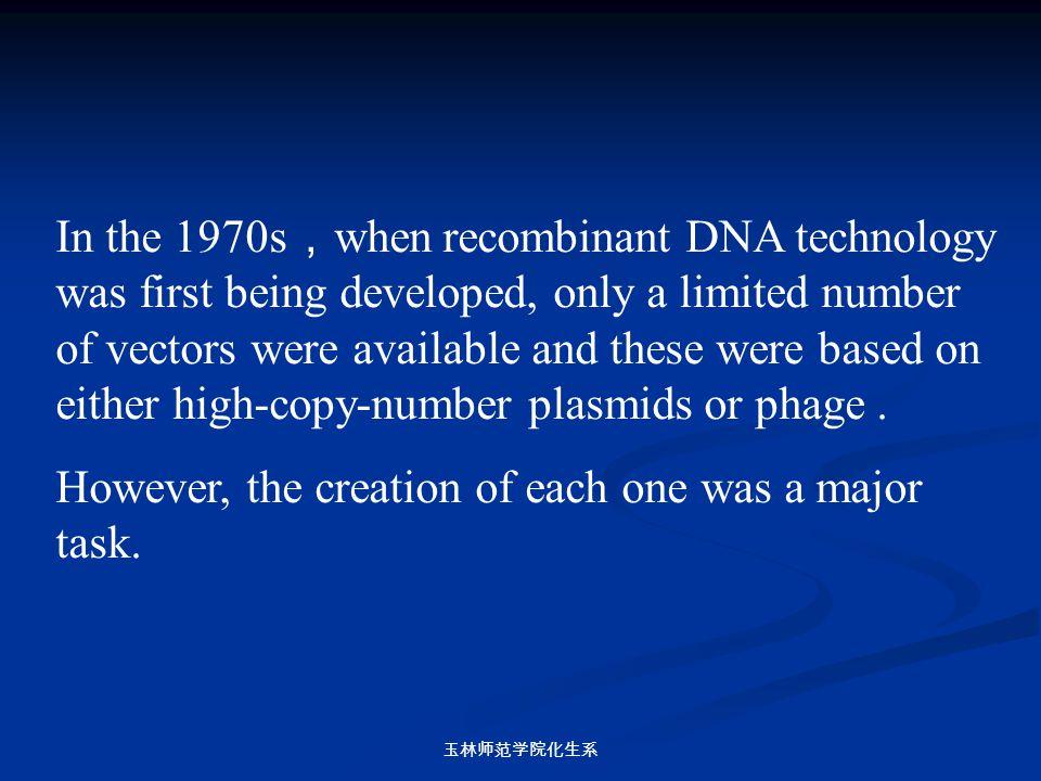 玉林师范学院化生系 In the 1970s , when recombinant DNA technology was first being developed, only a limited number of vectors were available and these were bas