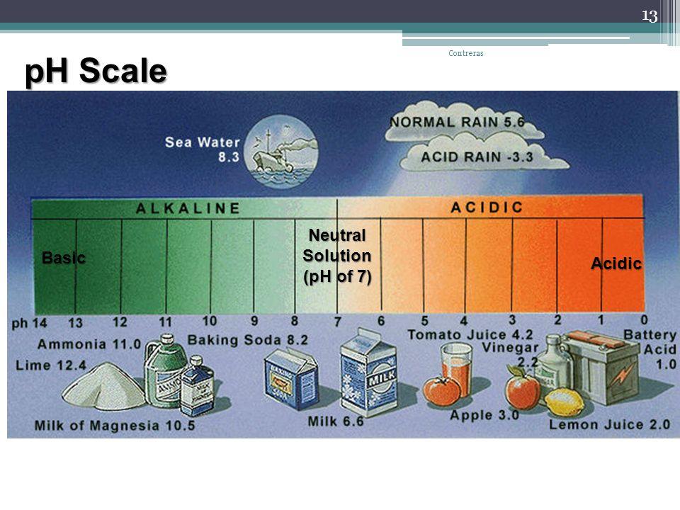Contreras 13 Neutral Solution (pH of 7) Basic Acidic pH Scale