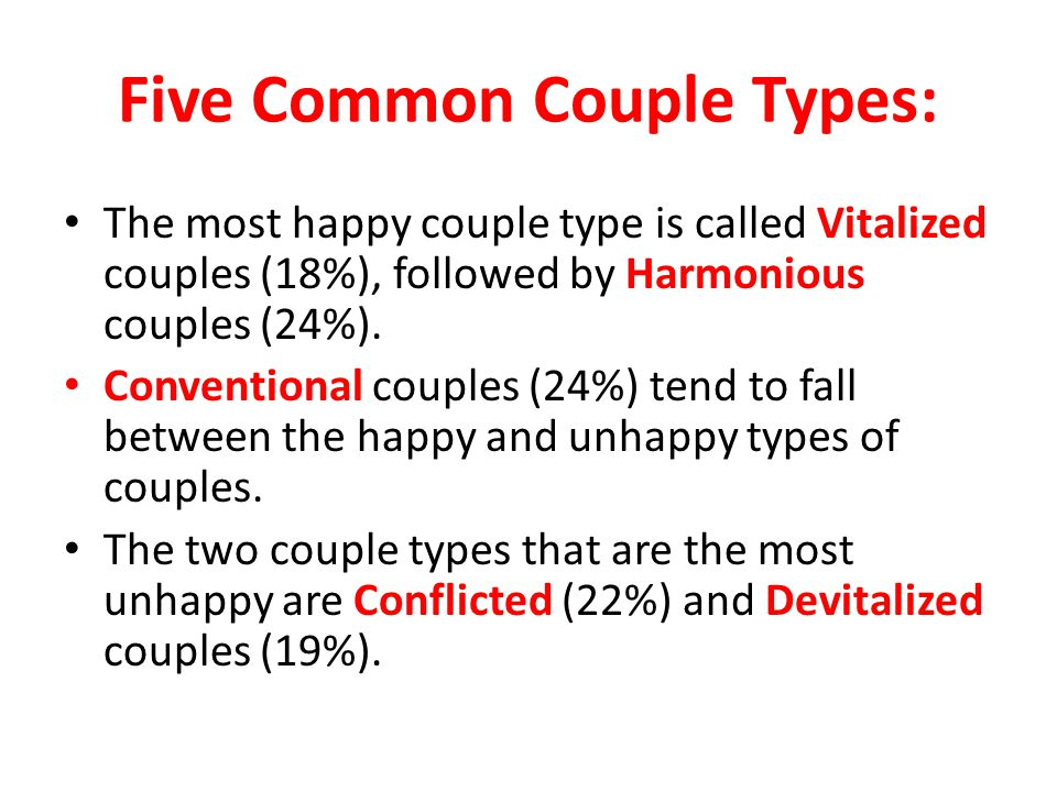 Five Common Couple Types: The most happy couple type is called Vitalized couples (18%), followed by Harmonious couples (24%). Conventional couples (24