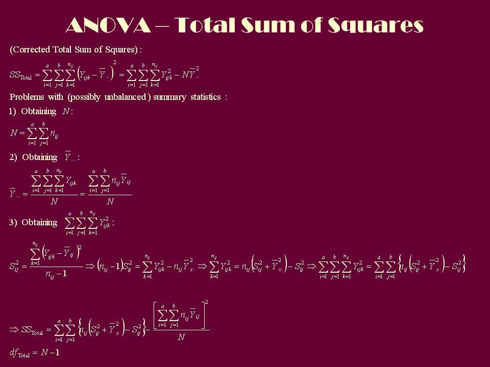 ANOVA – Total Sum of Squares