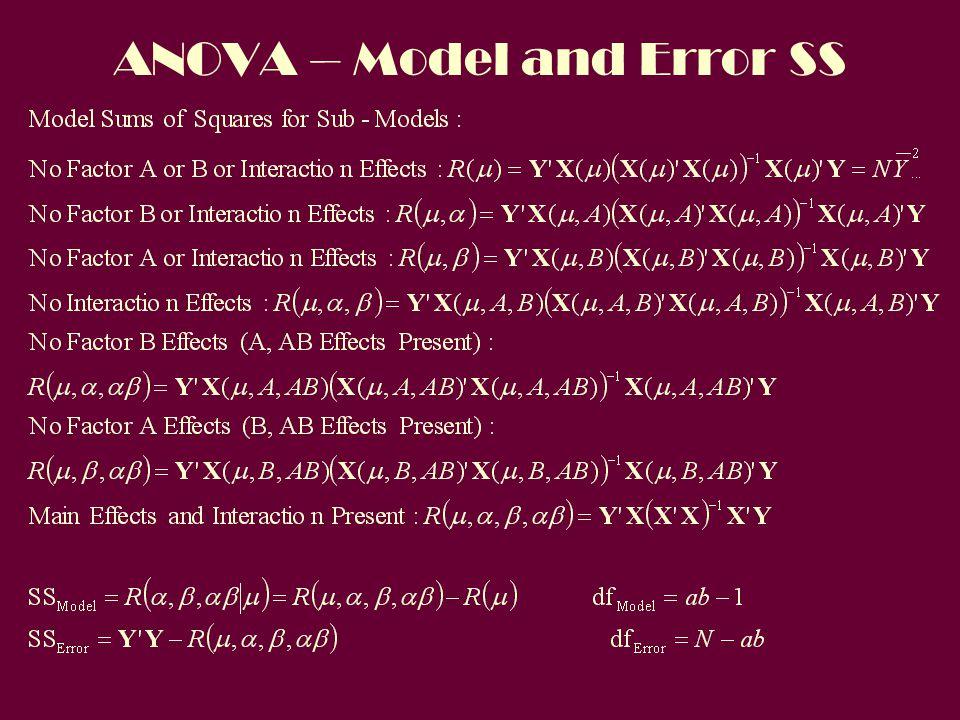 ANOVA – Model and Error SS