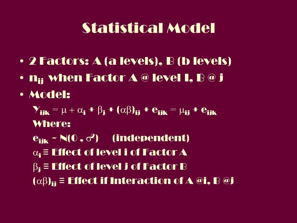 Statistical Model 2 Factors: A (a levels), B (b levels) n ij when Factor A @ level I, B @ j Model: Y ijk =  i +  j + (  ) ij + e ijk =  ij + e ijk Where: e ijk ~ N(0,  2 ) (independent)  i ≡ Effect of level i of Factor A  j ≡ Effect of level j of Factor B (  ) ij ≡ Effect if Interaction of A @i, B @j