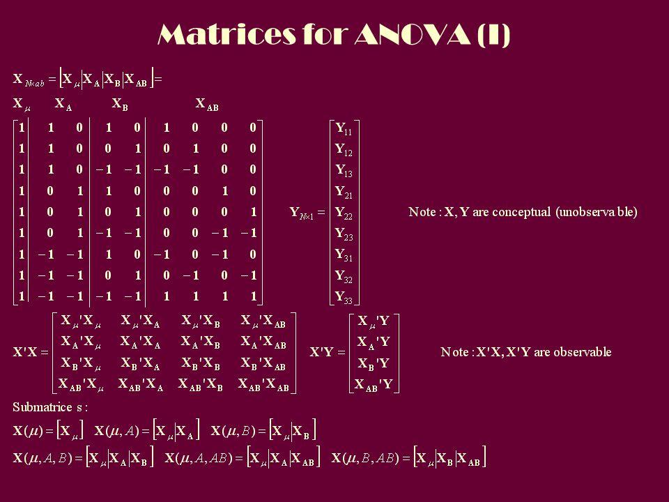 Matrices for ANOVA (I)