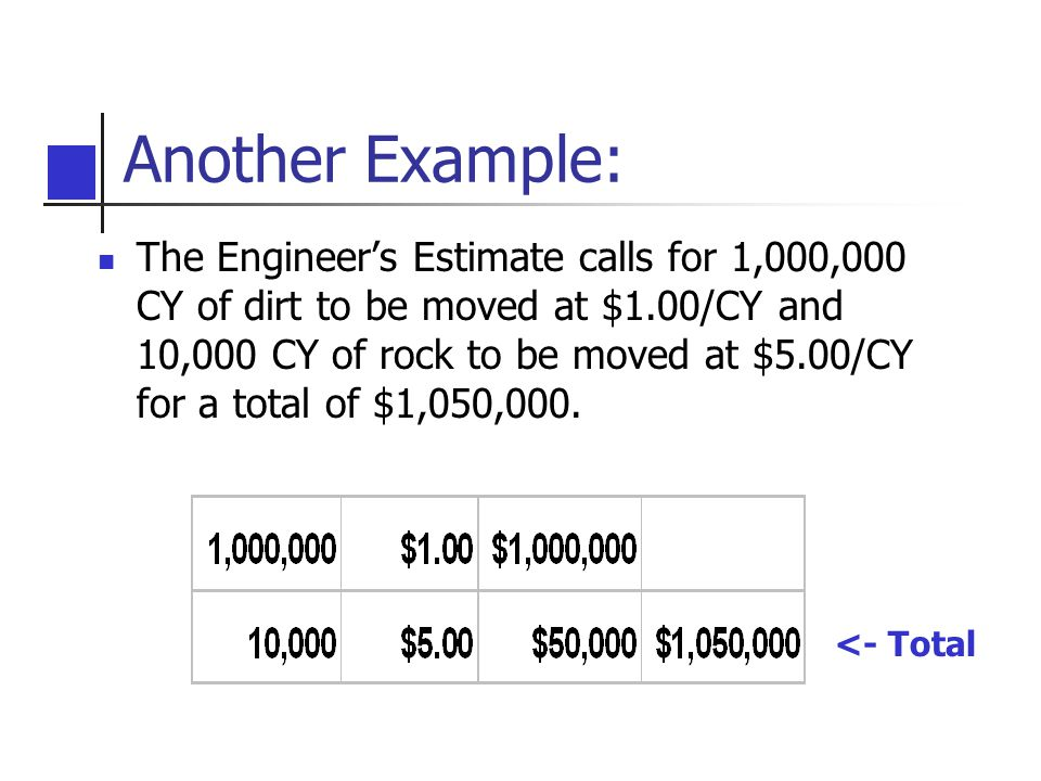 Another Example: The Engineer's Estimate calls for 1,000,000 CY of dirt to be moved at $1.00/CY and 10,000 CY of rock to be moved at $5.00/CY for a total of $1,050,000.