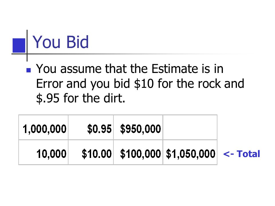 You Bid You assume that the Estimate is in Error and you bid $10 for the rock and $.95 for the dirt. <- Total