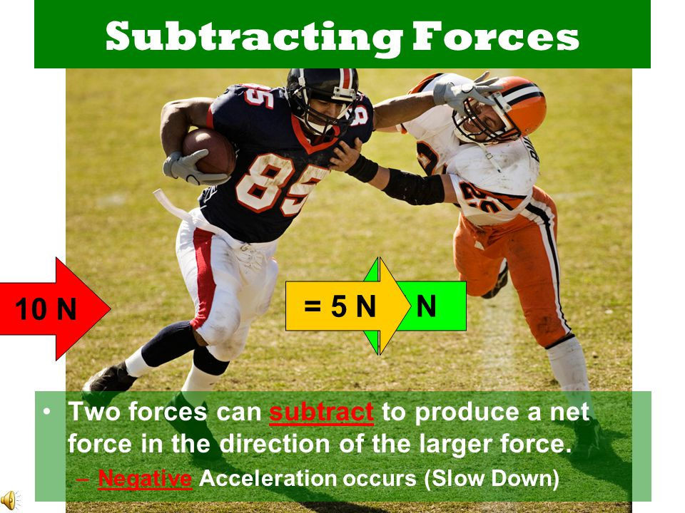 Unbalanced Forces Causes Acceleration Adding Forces 5 N Object 5 N Notice that all the forces are pointed in the same direction.