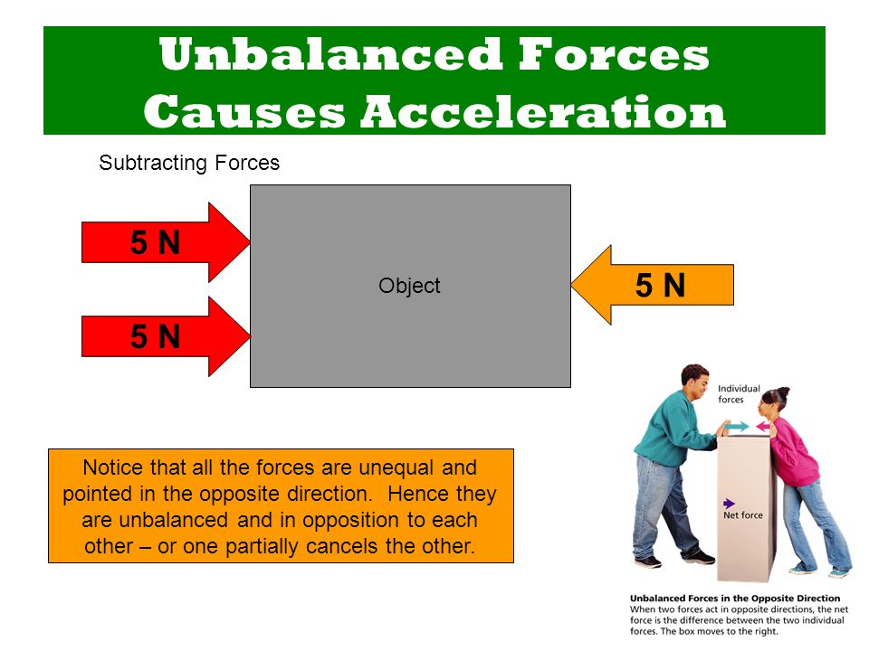 Subtracting Forces Two forces can subtract to produce a net force in the direction of the larger force.