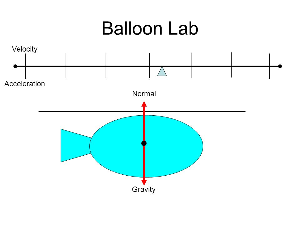 Balanced v. Unbalanced Video: Bill Nye_Balance [1:51min] Where would I place this to balance out the lever? To keep the lever balanced - D x M = D x M