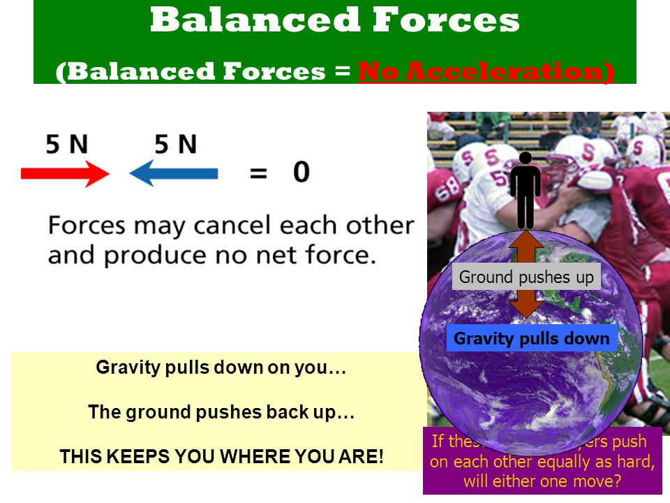 Balanced Forces (Balanced Forces = No Acceleration) 5 N Equal Pushing Object Notice that all the forces are equally pointed in the opposite direction.