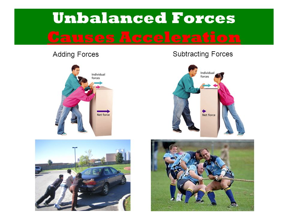 5 N Equal Pushing Equal Pulling Forces may cancel each other and produce No Acceleration.