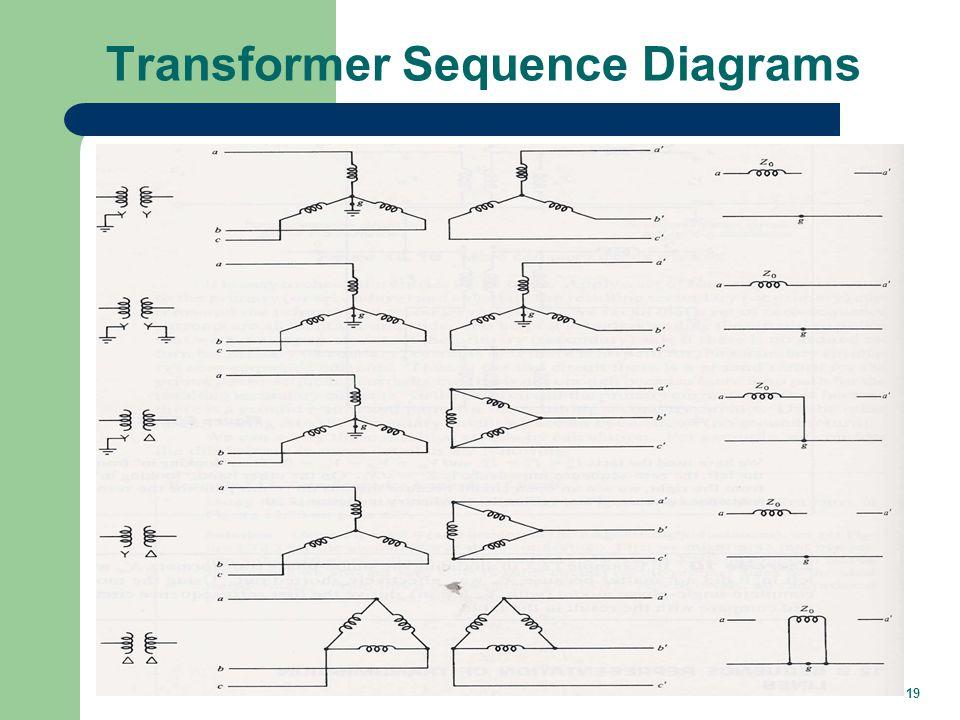 19 Transformer Sequence Diagrams