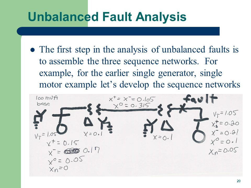 20 Unbalanced Fault Analysis The first step in the analysis of unbalanced faults is to assemble the three sequence networks. For example, for the earl