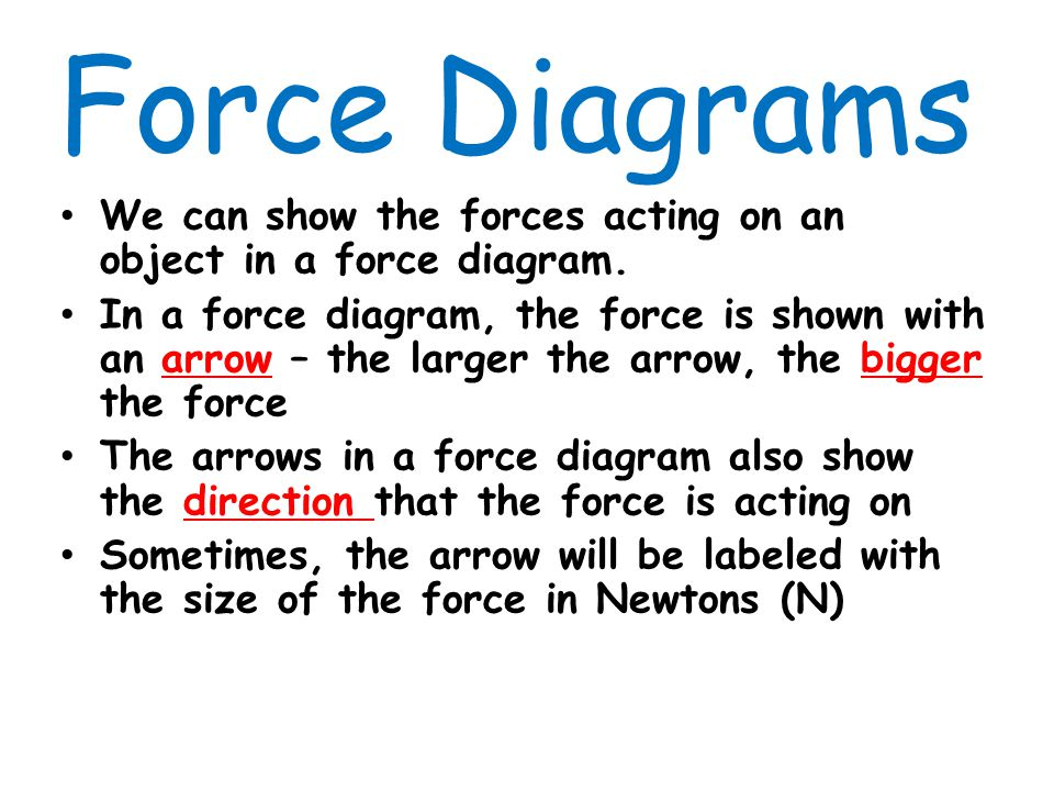 Force Diagrams We can show the forces acting on an object in a force diagram. In a force diagram, the force is shown with an arrow – the larger the ar