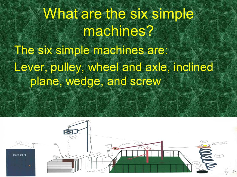What are the six simple machines.