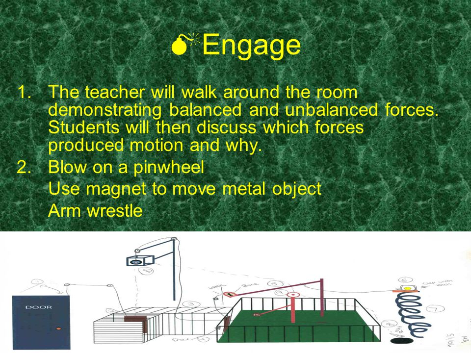  Engage 1.The teacher will walk around the room demonstrating balanced and unbalanced forces.