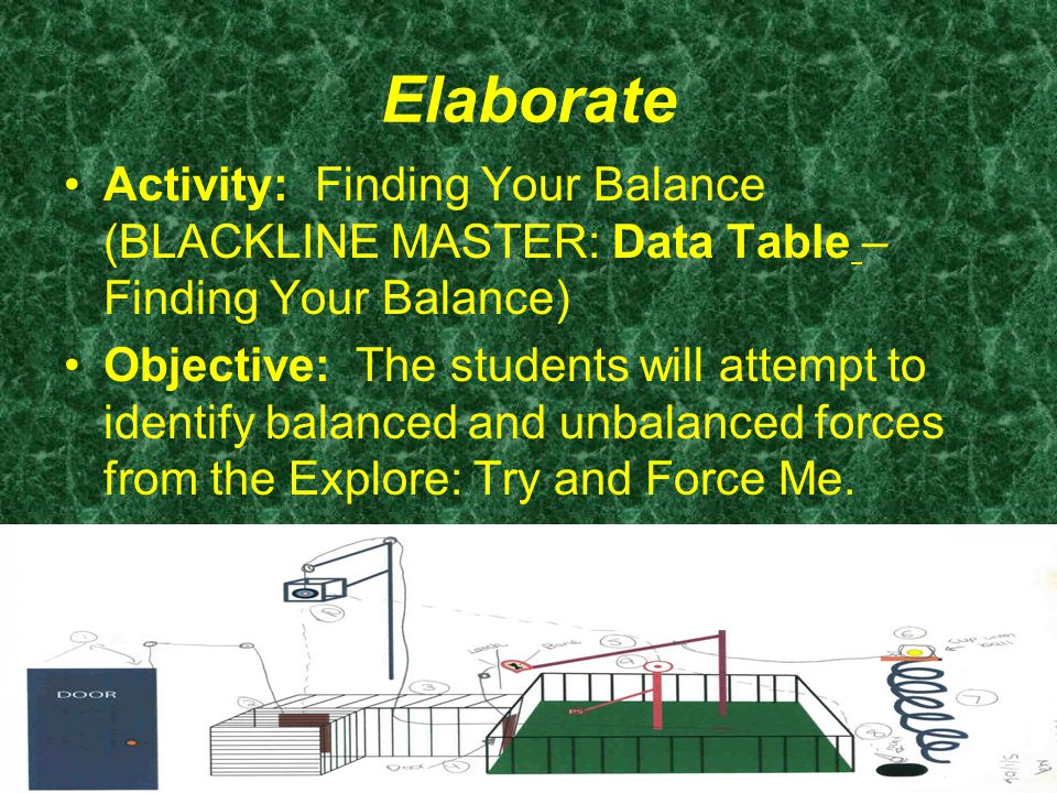 Elaborate Activity: Finding Your Balance (BLACKLINE MASTER: Data Table – Finding Your Balance) Objective: The students will attempt to identify balanced and unbalanced forces from the Explore: Try and Force Me.