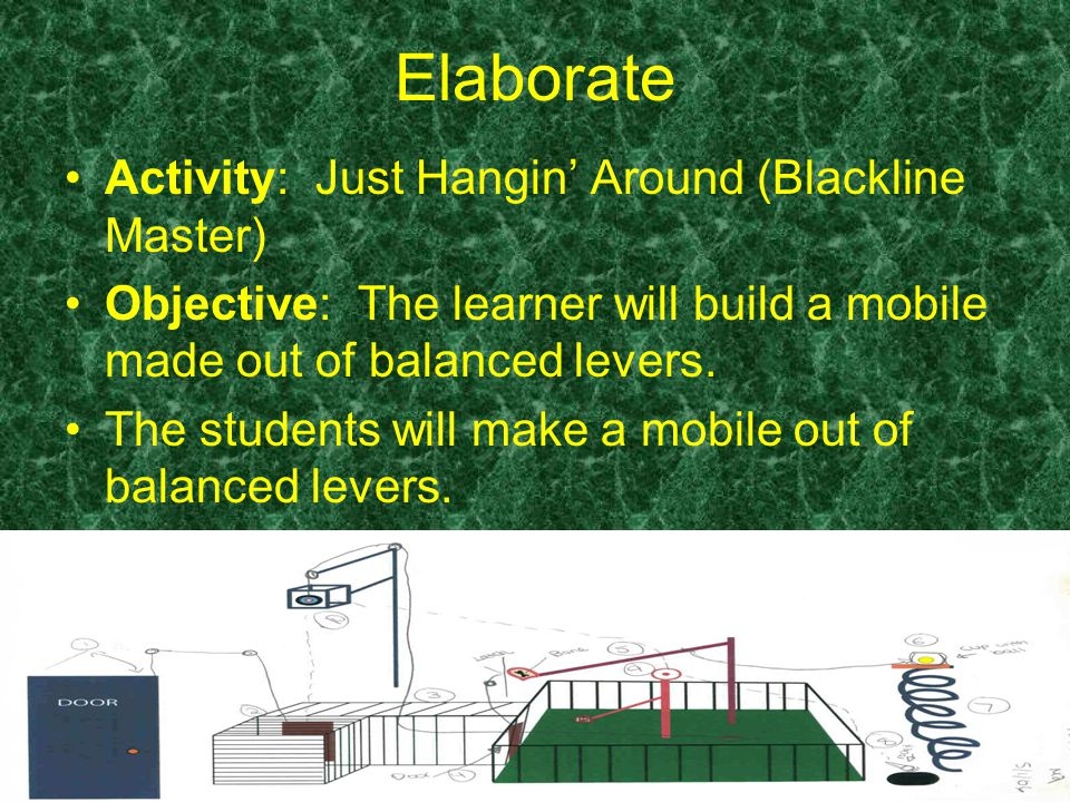 Elaborate Activity: Just Hangin' Around (Blackline Master) Objective: The learner will build a mobile made out of balanced levers.