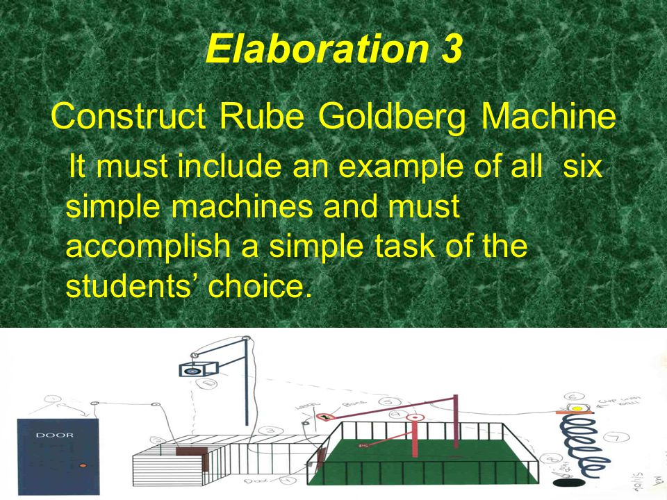 Elaboration 3 Construct Rube Goldberg Machine It must include an example of all six simple machines and must accomplish a simple task of the students' choice.
