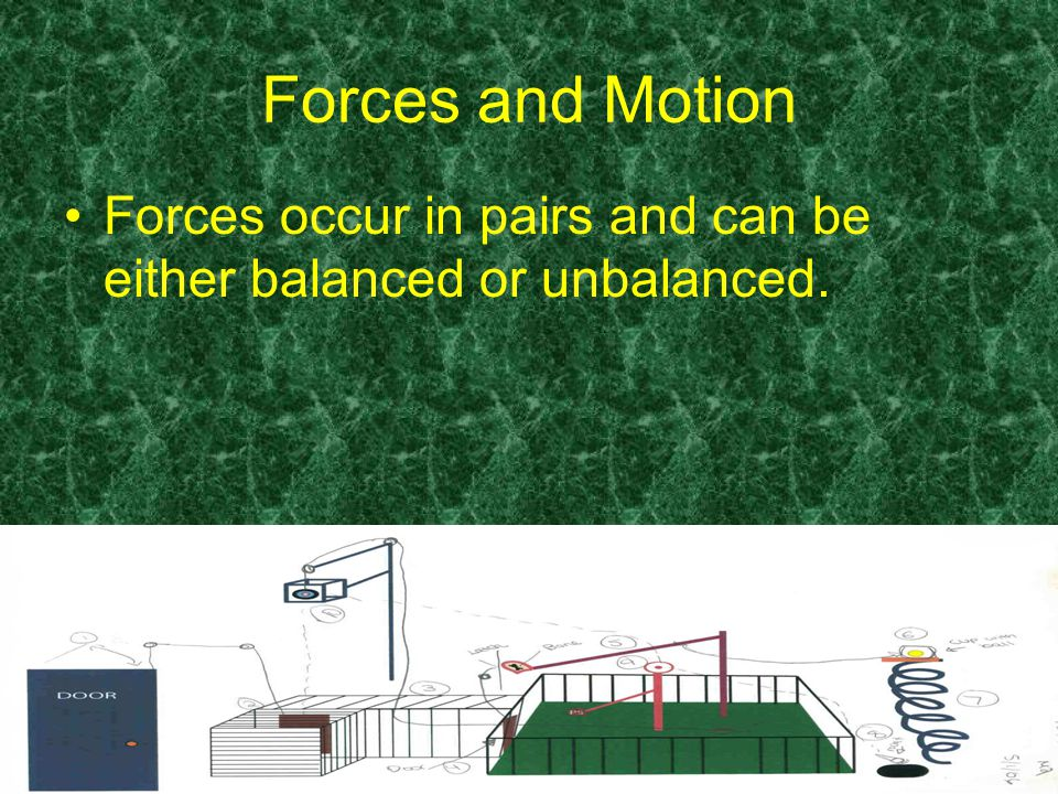 Forces occur in pairs and can be either balanced or unbalanced. Forces and Motion