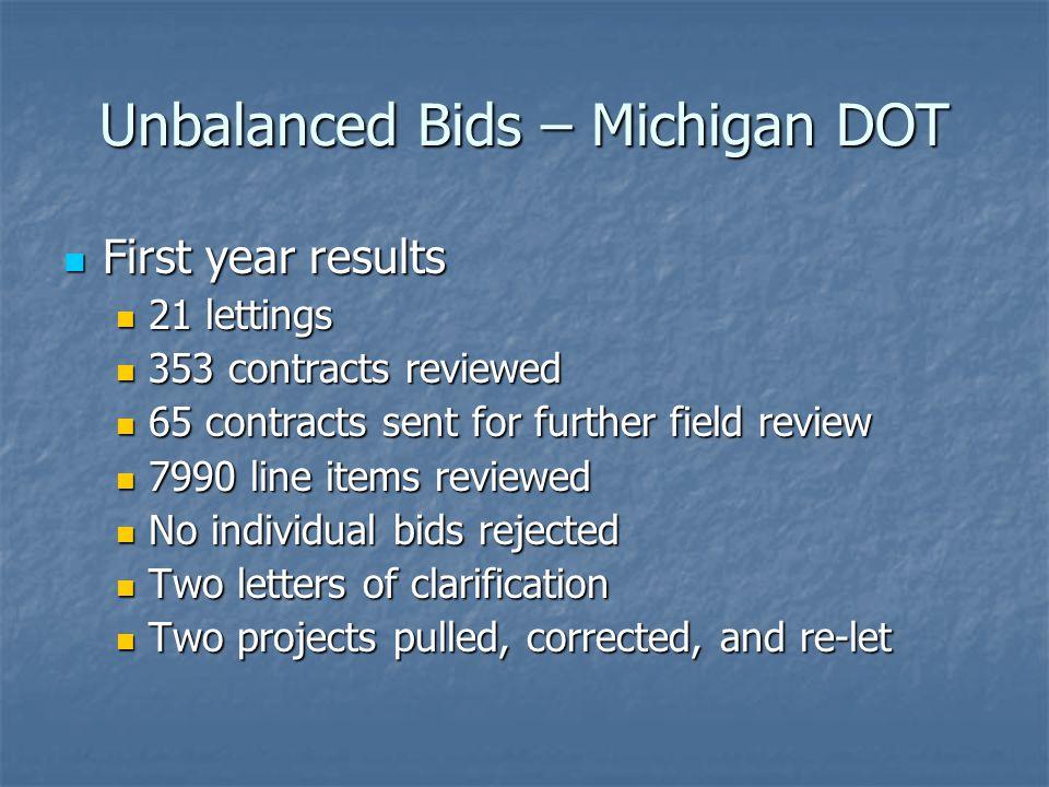 Unbalanced Bids – Michigan DOT First year results First year results 21 lettings 21 lettings 353 contracts reviewed 353 contracts reviewed 65 contract