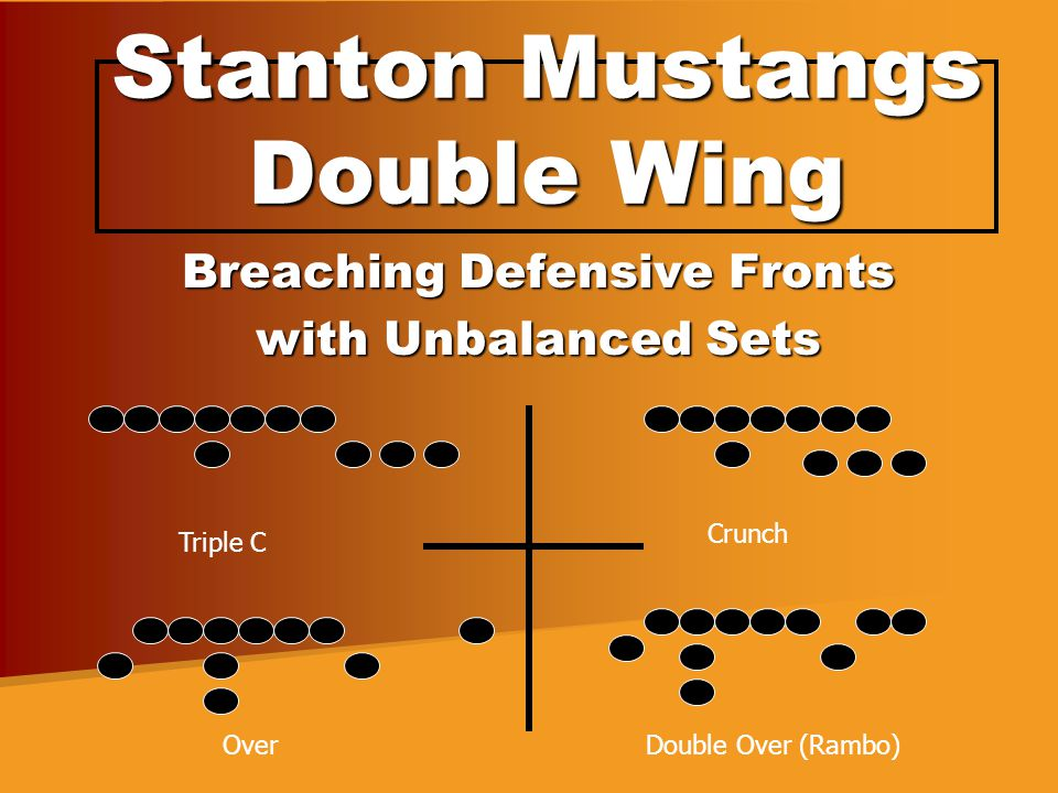 Stanton Mustangs Double Wing Breaching Defensive Fronts with Unbalanced Sets Triple C Over Crunch Double Over (Rambo)