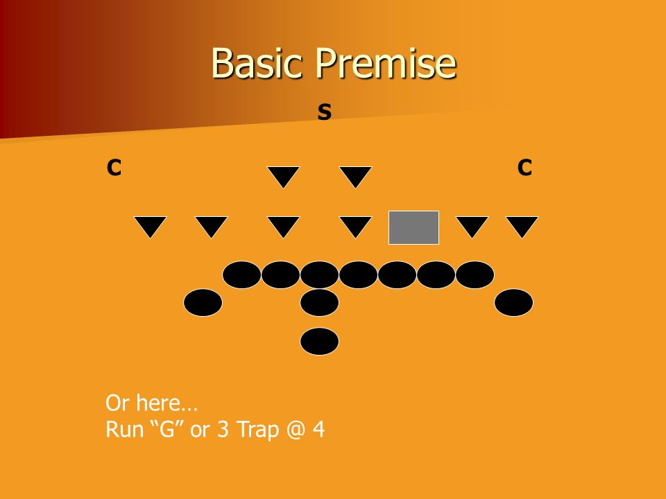 "Basic Premise CC S Or here… Run ""G"" or 3 Trap @ 4"