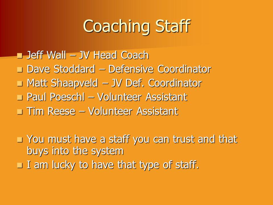 Coach Stoddard Coach Hansen Coach Wall Coach Shaapveld Coaching Staff