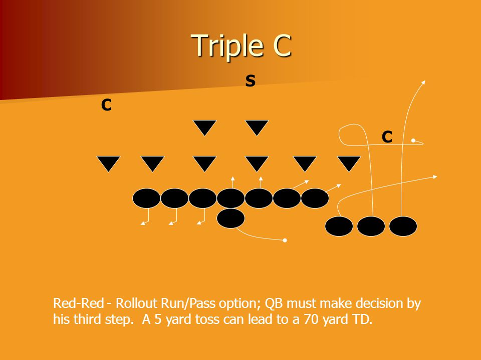 Triple C C C S Red-Red - Rollout Run/Pass option; QB must make decision by his third step. A 5 yard toss can lead to a 70 yard TD.