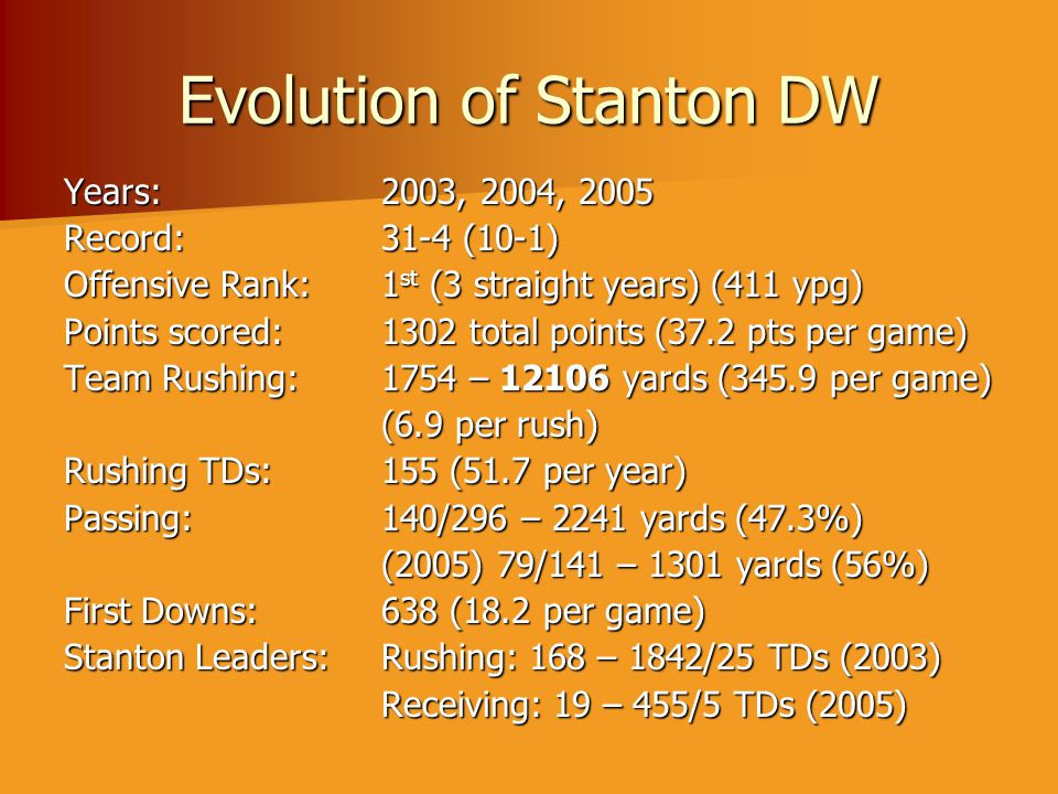 Evolution of Stanton DW Years:2003, 2004, 2005 Record: 31-4 (10-1) Offensive Rank: 1 st (3 straight years) (411 ypg) Points scored:1302 total points (