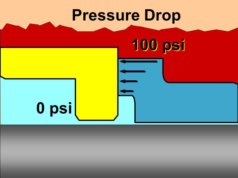 Pressure Drop 100 psi 0 psi