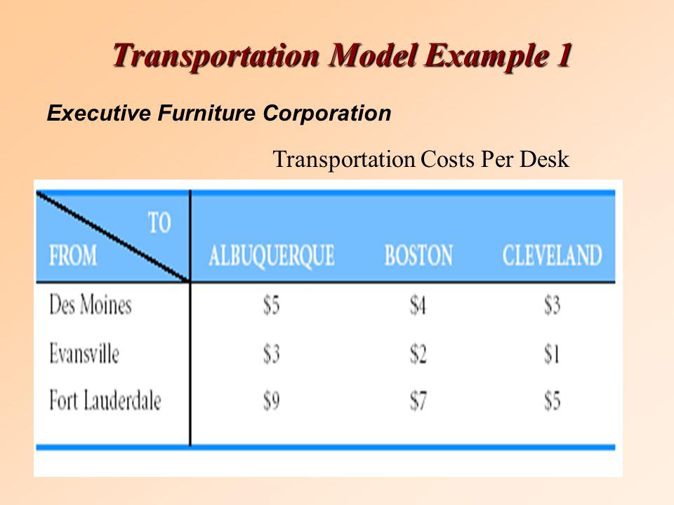 Transportation Model Example 1 Executive Furniture Corporation Transportation Costs Per Desk