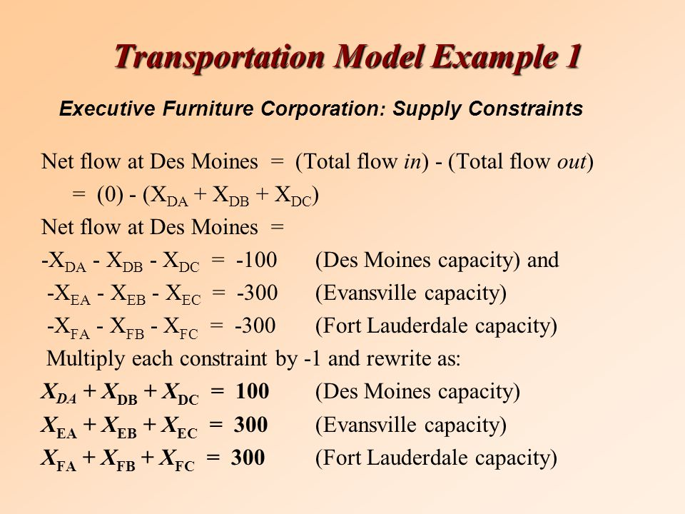 Transportation Model Example 1 Net flow at Des Moines = (Total flow in) - (Total flow out) = (0) - (X DA + X DB + X DC ) Net flow at Des Moines = -X DA - X DB - X DC = -100 (Des Moines capacity) and -X EA - X EB - X EC = -300(Evansville capacity) -X FA - X FB - X FC = -300 (Fort Lauderdale capacity) Multiply each constraint by -1 and rewrite as: X DA + X DB + X DC = 100(Des Moines capacity) X EA + X EB + X EC = 300(Evansville capacity) X FA + X FB + X FC = 300(Fort Lauderdale capacity) Executive Furniture Corporation : Supply Constraints