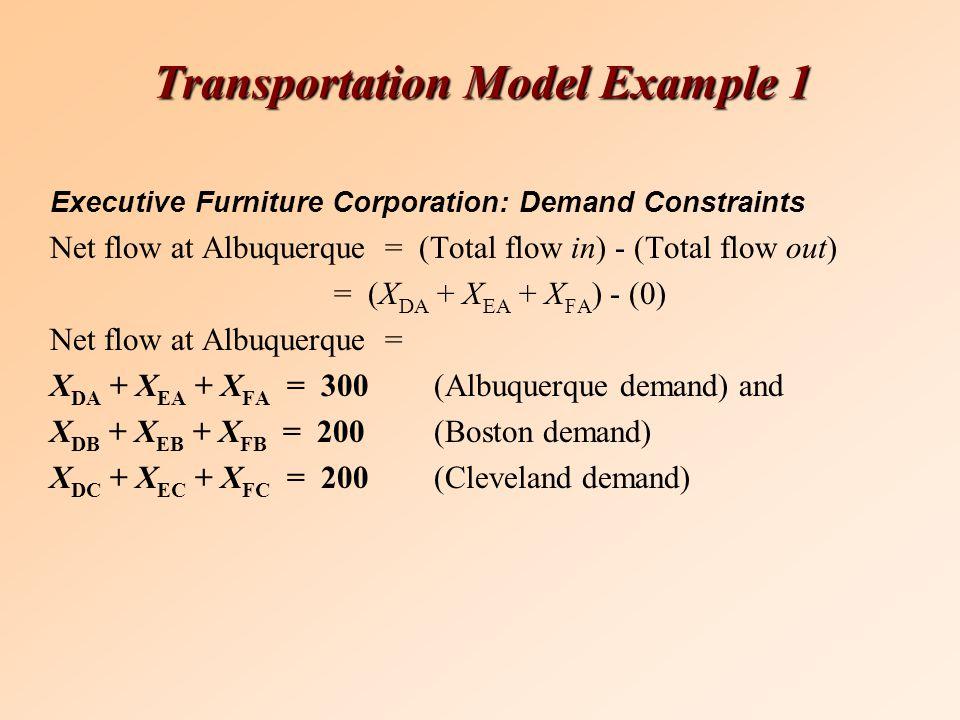 Transportation Model Example 1 Executive Furniture Corporation: Demand Constraints Net flow at Albuquerque = (Total flow in) - (Total flow out) = (X D