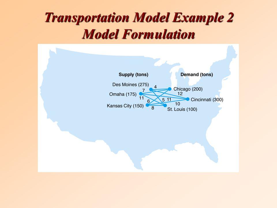 Transportation Model Example 2 Model Formulation