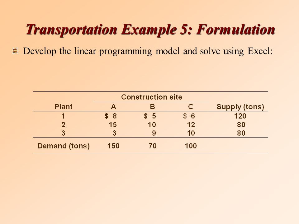 Develop the linear programming model and solve using Excel: Transportation Example 5: Formulation