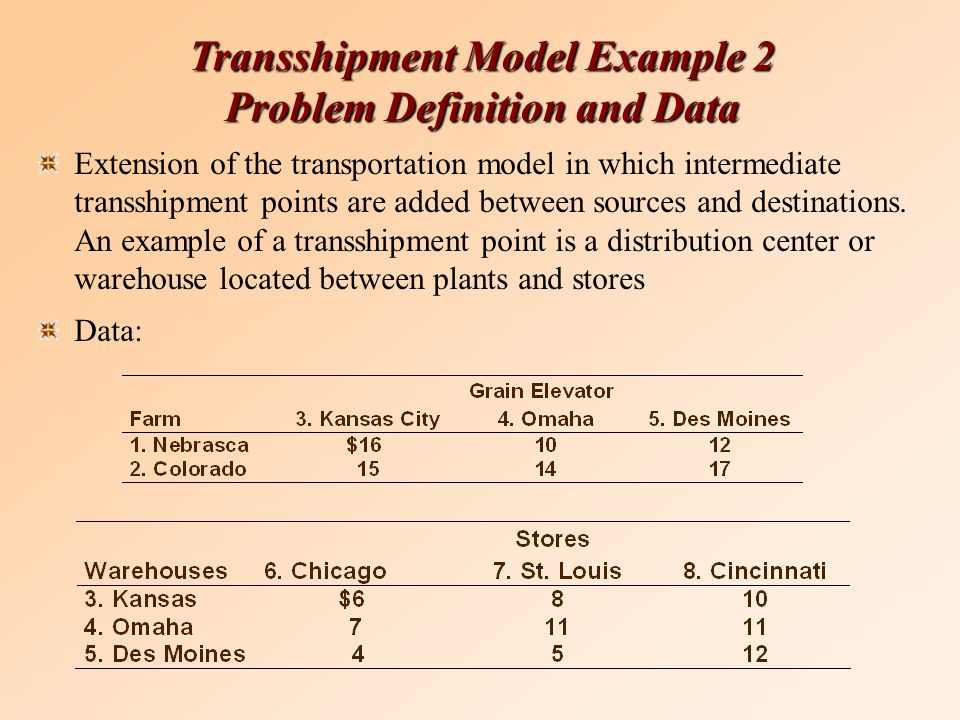 Extension of the transportation model in which intermediate transshipment points are added between sources and destinations.