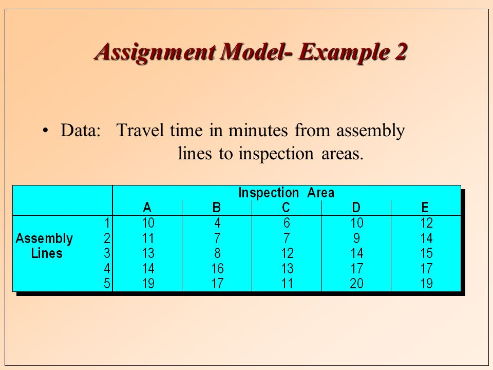 Data: Travel time in minutes from assembly lines to inspection areas. Assignment Model- Example 2