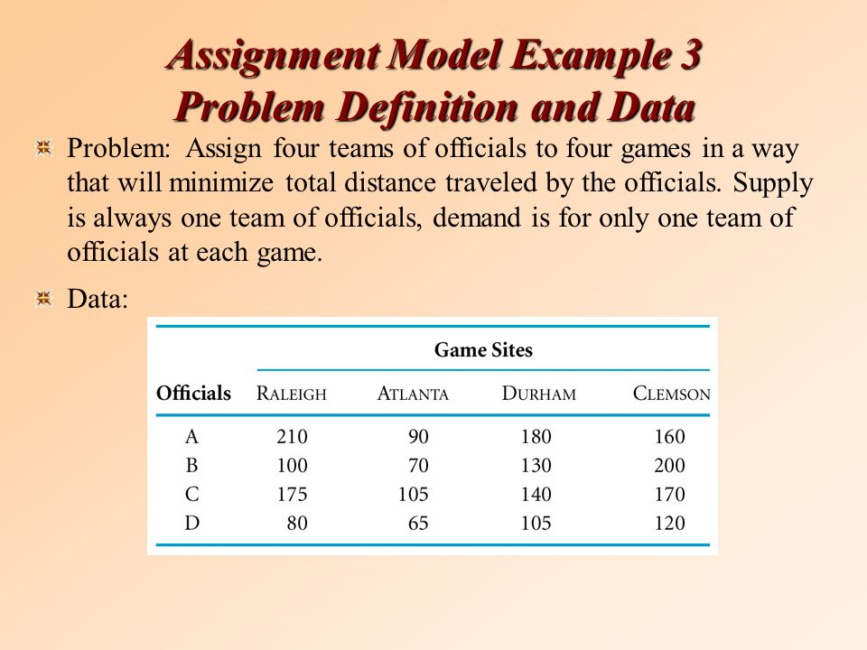 Assignment Model Example 3 Problem Definition and Data Problem: Assign four teams of officials to four games in a way that will minimize total distance traveled by the officials.