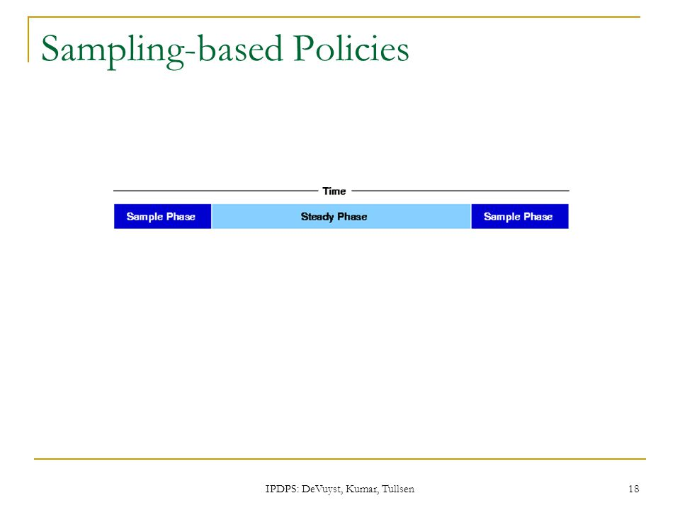 IPDPS: DeVuyst, Kumar, Tullsen 18 Sampling-based Policies