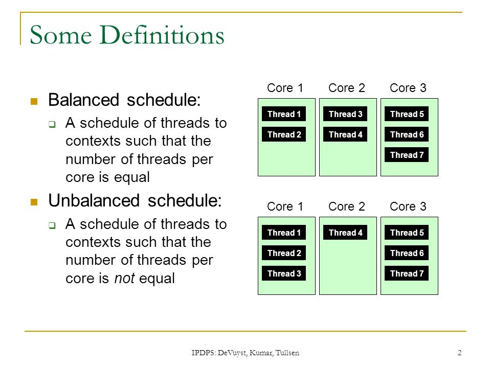 IPDPS: DeVuyst, Kumar, Tullsen 2 Some Definitions Balanced schedule:  A schedule of threads to contexts such that the number of threads per core is e