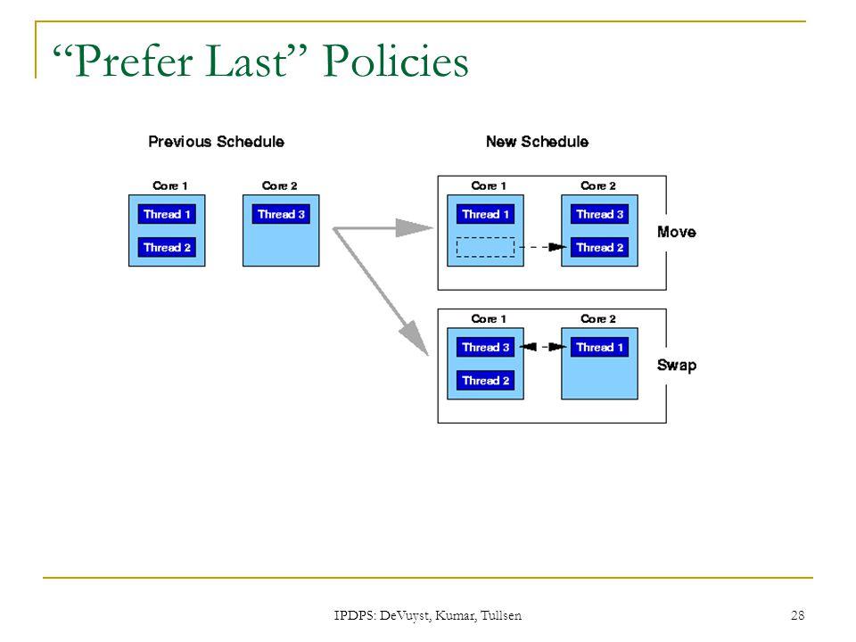 IPDPS: DeVuyst, Kumar, Tullsen 28 Prefer Last Policies