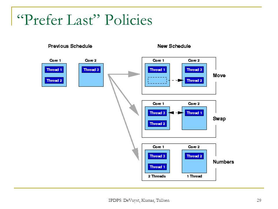 IPDPS: DeVuyst, Kumar, Tullsen 29 Prefer Last Policies