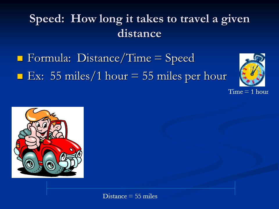Speed: How long it takes to travel a given distance Formula: Distance/Time = Speed Formula: Distance/Time = Speed Ex: 55 miles/1 hour = 55 miles per hour Ex: 55 miles/1 hour = 55 miles per hour Distance = 55 miles Time = 1 hour