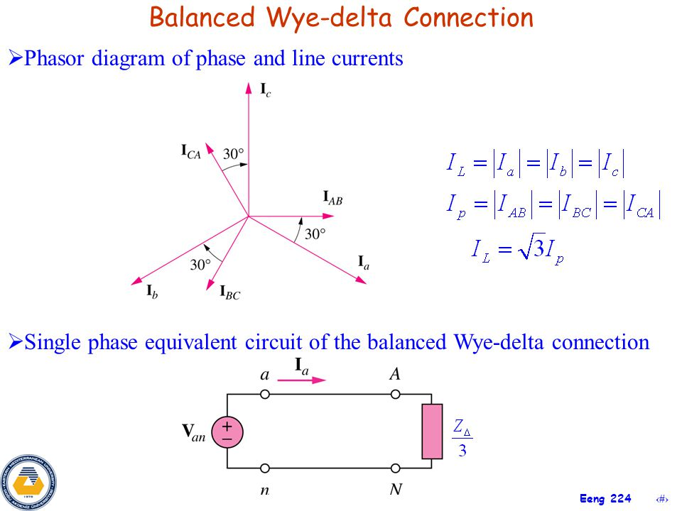 19 Eeng 224 Balanced Wye-delta Connection  Single phase equivalent circuit of the balanced Wye-delta connection  Phasor diagram of phase and line currents