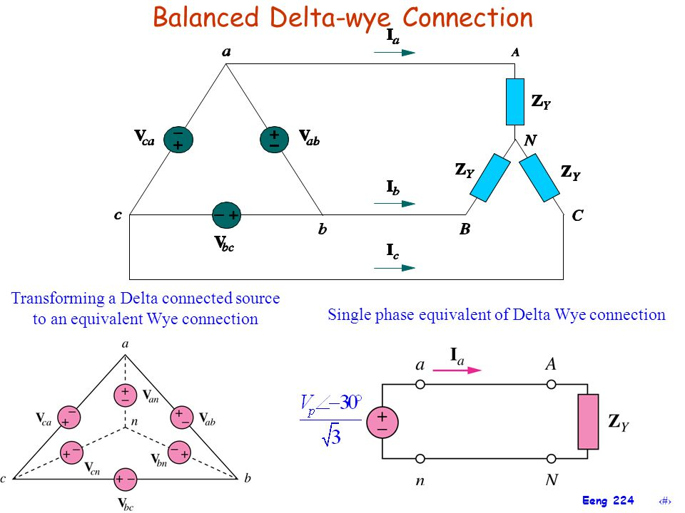 21 Eeng 224 Balanced Delta-wye Connection Transforming a Delta connected source to an equivalent Wye connection Single phase equivalent of Delta Wye c